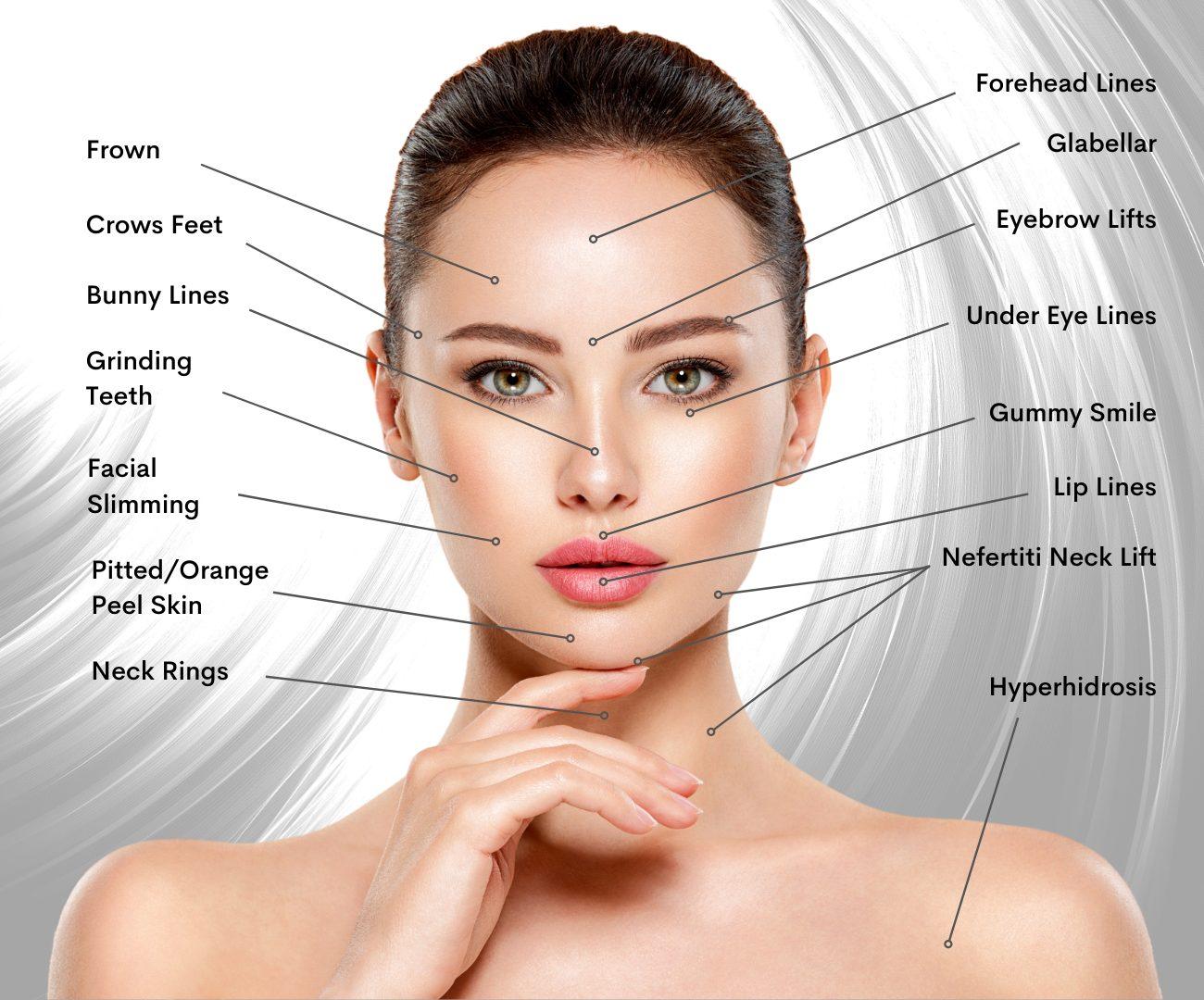 Anti-Wrinkle treatments, aUK Clinic